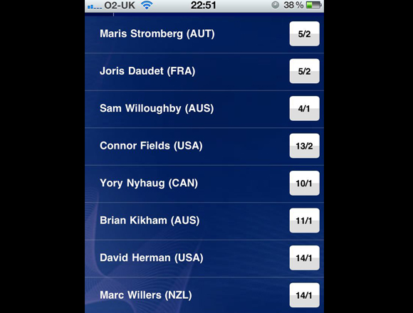 Skybet offers betting action on Olympic BMX