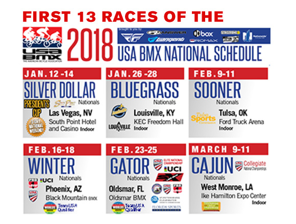 USA BMX Releases first 13 Nationals of 2018