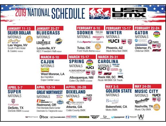 2019 USA BMX National Schedule - Part 1